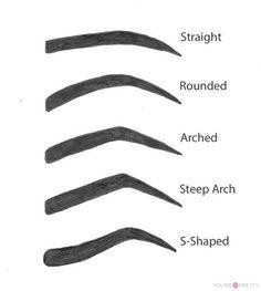 עיצוב גבות